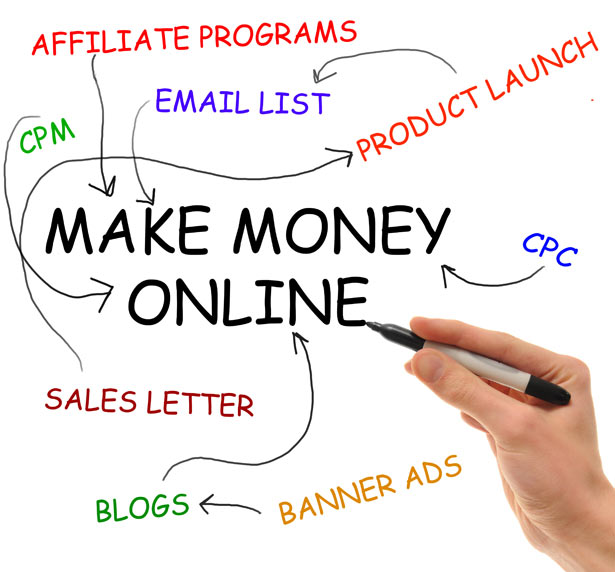 About | Make Money Online Today ! - Easy Way